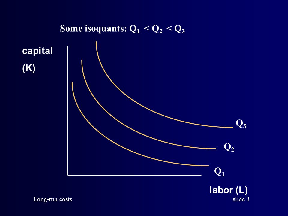 slide 2 Long-run costs Cost Minimization Suppose a firm has a production function with two variable inputs, labor (L), and capital (K). Q = f(L, K) Th