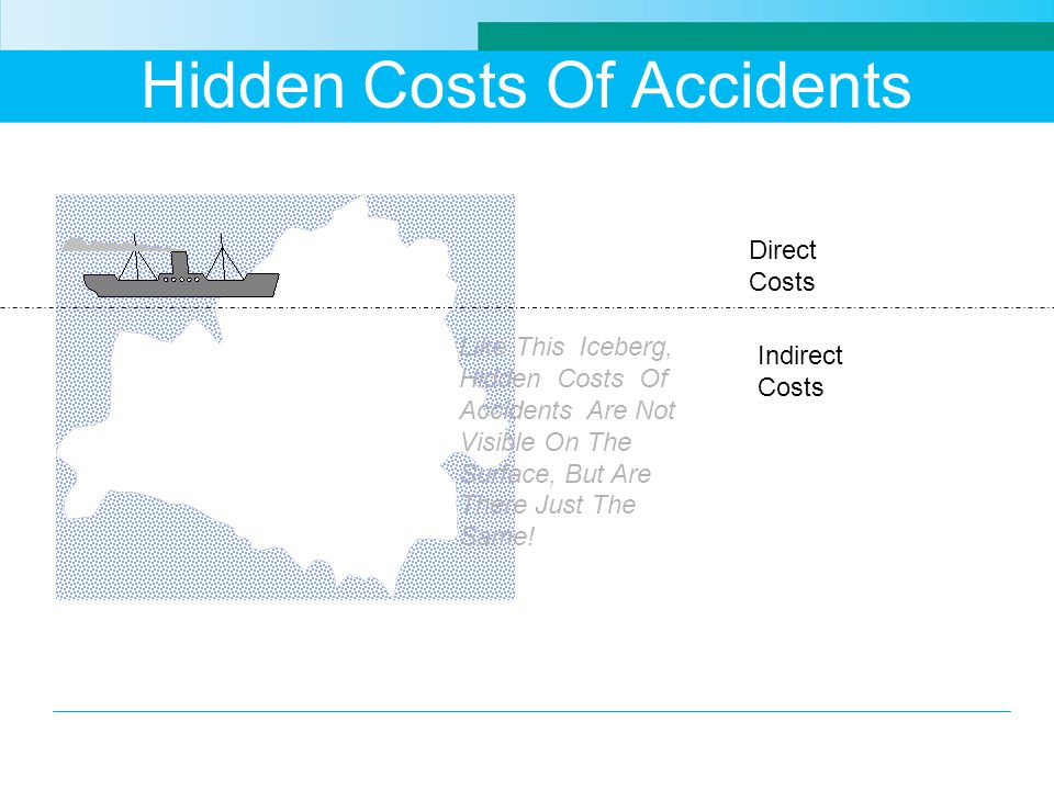 Hidden Costs Of Accidents Direct Costs Indirect Costs Like This Iceberg, Hidden Costs Of Accidents Are Not Visible On The Surface, But Are There Just