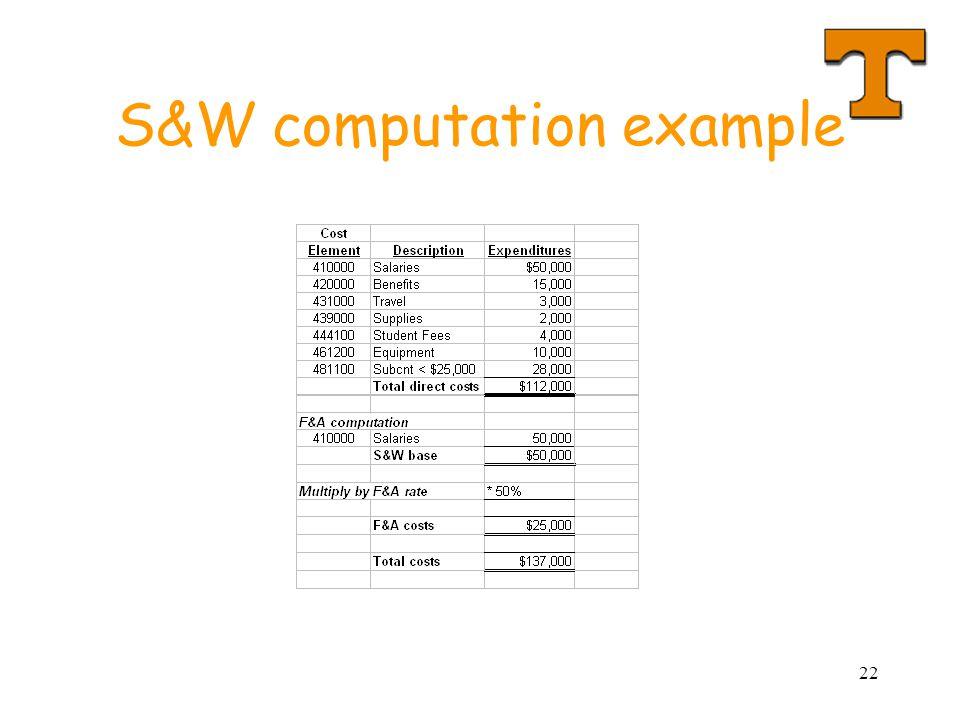 22 S&W computation example