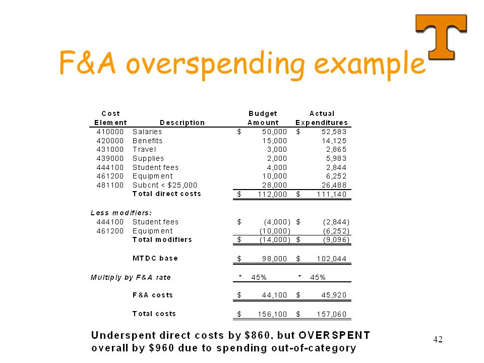42 F&A overspending example