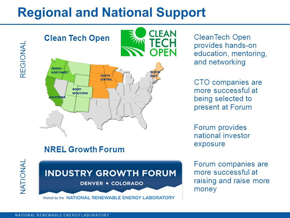 NATIONAL RENEWABLE ENERGY LABORATORY Regional and National Support Clean Tech Open NREL Growth Forum CleanTech Open provides hands-on education, mentoring, and networking CTO companies are more successful at being selected to present at Forum Forum provides national investor exposure Forum companies are more successful at raising and raise more money NATIONAL REGIONAL