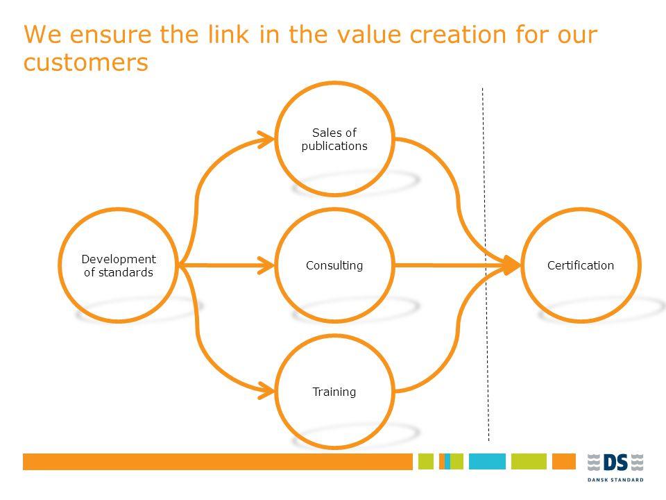 """Tekstslide i punktform Rubrik, helst 1 linje Brug """"Forøg/Formindsk indryk"""" for at få de forskellige niveauer frem We ensure the link in the value crea"""