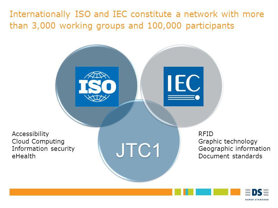 """Tekstslide i punktform Rubrik, helst 1 linje Brug """"Forøg/Formindsk indryk"""" for at få de forskellige niveauer frem Internationally ISO and IEC constitu"""