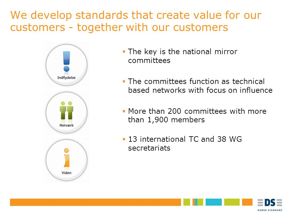 We develop standards that create value for our customers - together with our customers  The key is the national mirror committees  The committees function as technical based networks with focus on influence  More than 200 committees with more than 1,900 members  13 international TC and 38 WG secretariats