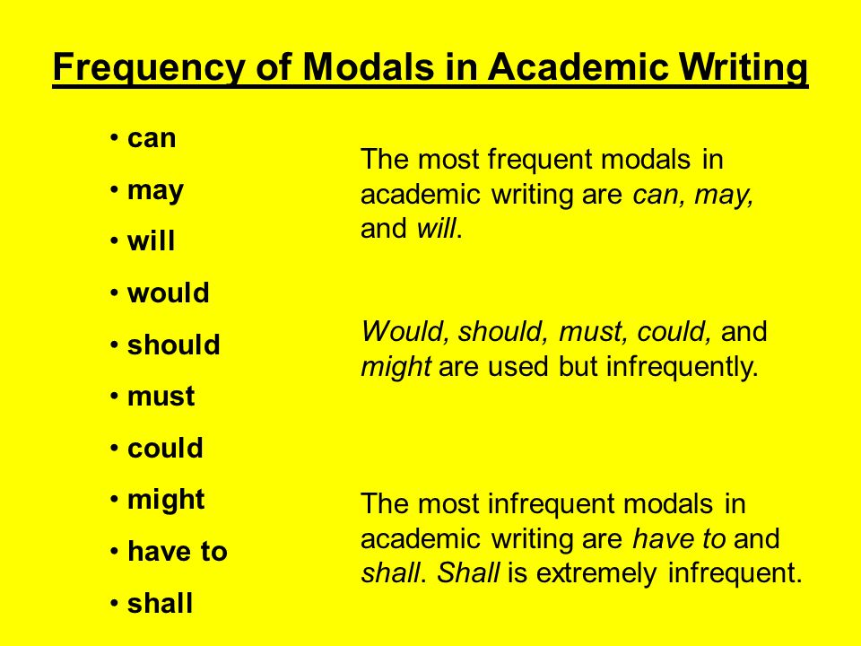Frequency of Modals in Academic Writing can may will would should must could might have to shall The most frequent modals in academic writing are can,