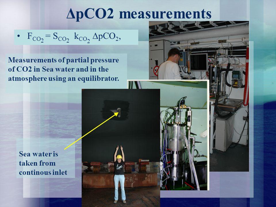 ΔpCO2 measurements Measurements of partial pressure of CO2 in Sea water and in the atmosphere using an equilibrator.