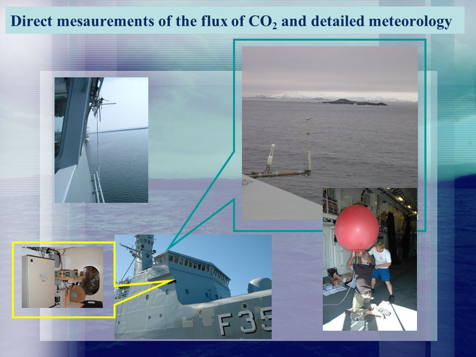 Direct mesaurements of the flux of CO 2 and detailed meteorology