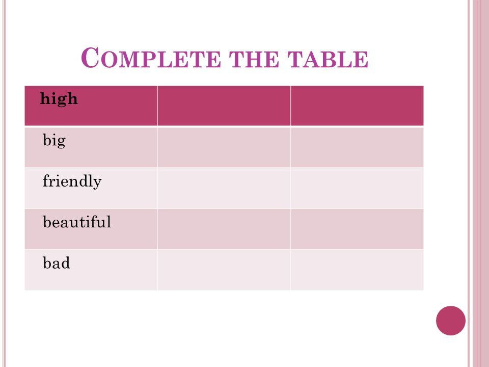 C OMPLETE THE TABLE high big friendly beautiful bad