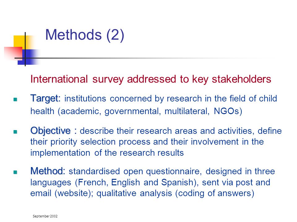 September 2002 Methods (2) International survey addressed to key stakeholders Target Target: institutions concerned by research in the field of child health (academic, governmental, multilateral, NGOs) Objective Objective : describe their research areas and activities, define their priority selection process and their involvement in the implementation of the research results Method Method: standardised open questionnaire, designed in three languages (French, English and Spanish), sent via post and  (website); qualitative analysis (coding of answers)