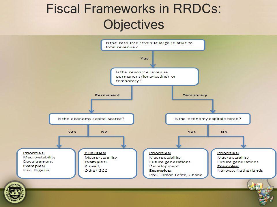 Fiscal Frameworks in RRDCs: Objectives
