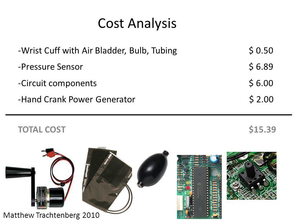 Cost Analysis -Wrist Cuff with Air Bladder, Bulb, Tubing $ 0.50 -Pressure Sensor $ 6.89 -Circuit components $ 6.00 -Hand Crank Power Generator $ 2.00