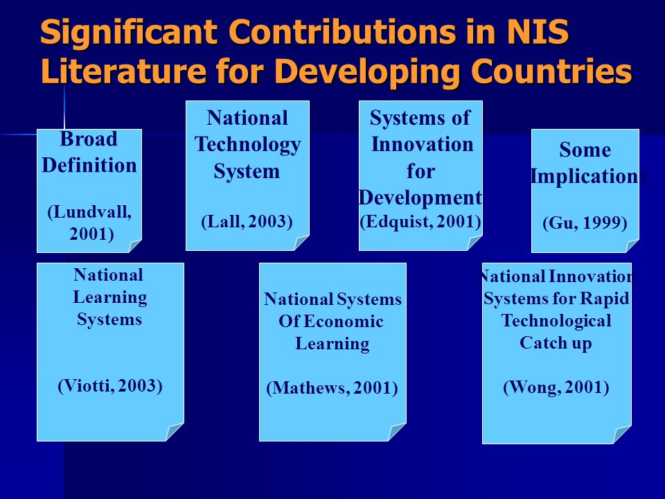 Significant Contributions in NIS Literature for Developing Countries National Learning Systems (Viotti, 2003) National Technology System (Lall, 2003) Systems of Innovation for Development (Edquist, 2001) National Systems Of Economic Learning (Mathews, 2001) National Innovation Systems for Rapid Technological Catch up (Wong, 2001) Some Implications (Gu, 1999) Broad Definition (Lundvall, 2001)