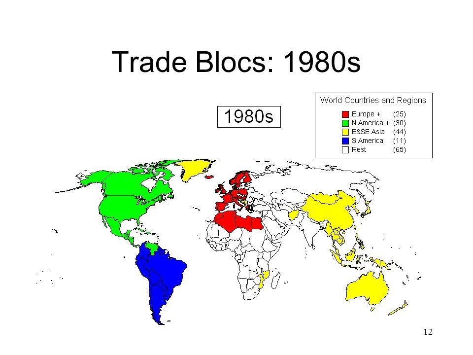 12 Trade Blocs: 1980s