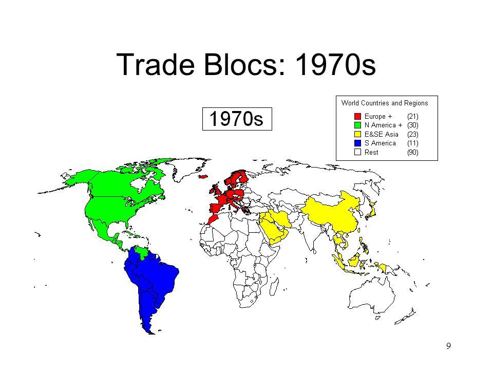 9 Trade Blocs: 1970s