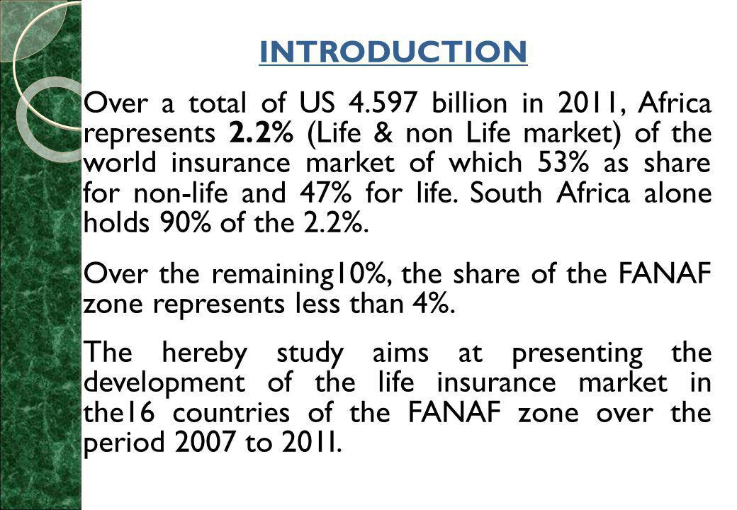INTRODUCTION Over a total of US 4.597 billion in 2011, Africa represents 2.2% (Life & non Life market) of the world insurance market of which 53% as share for non-life and 47% for life.
