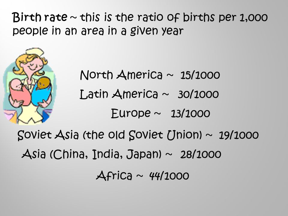 Birth rate ~ this is the ratio of births per 1,000 people in an area in a given year North America ~15/1000 Latin America ~30/1000 Europe ~13/1000 Soviet Asia (the old Soviet Union) ~19/1000 Asia (China, India, Japan) ~28/1000 Africa ~44/1000