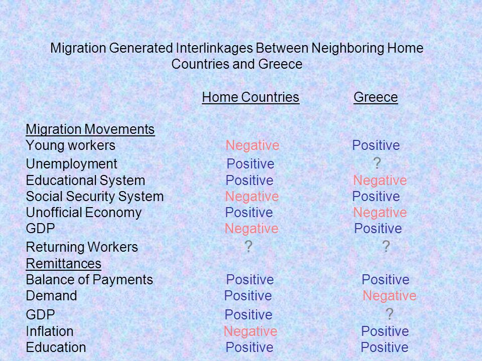 Migration Generated Interlinkages Between Neighboring Home Countries and Greece Home Countries Greece Migration Movements Young workers Negative Positive Unemployment Positive .