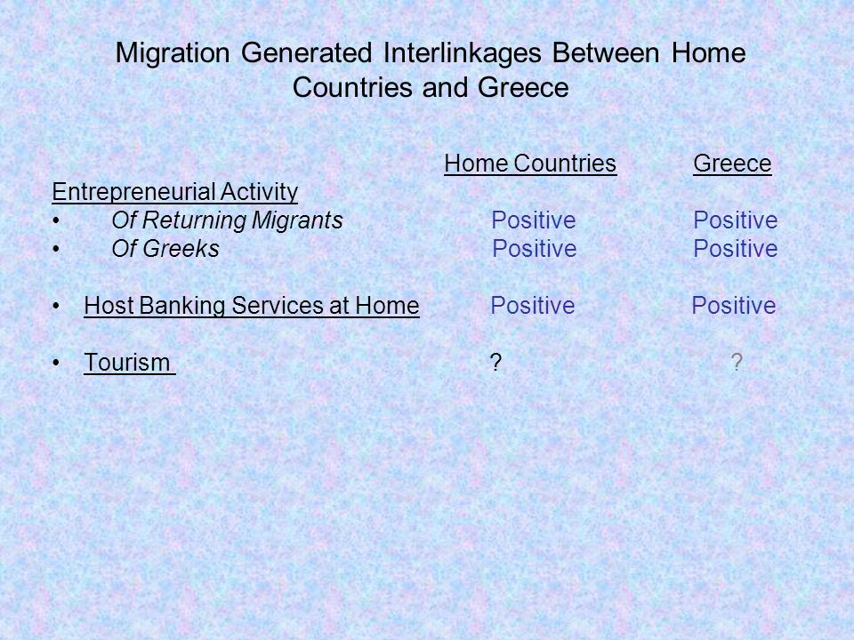 Home Countries Greece Entrepreneurial Activity Of Returning Migrants Positive Positive Of Greeks Positive Positive Host Banking Services at Home Positive Positive Tourism .