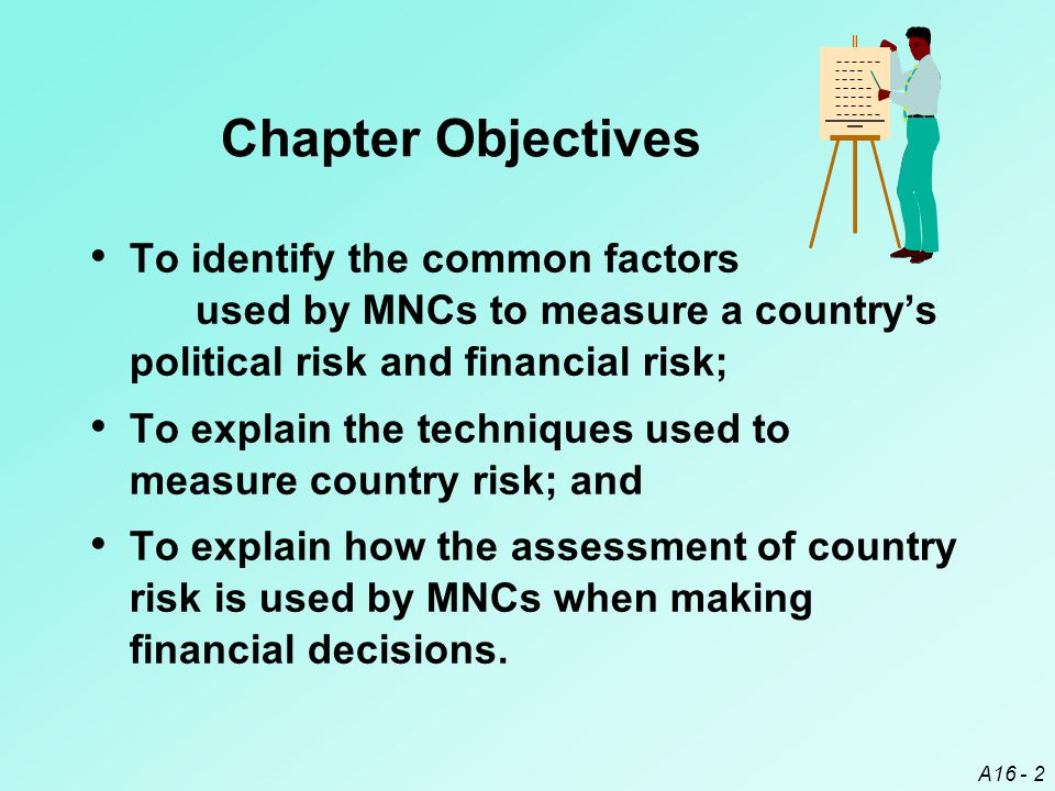 A16 - 33 Chapter Review Incorporating Country Risk in Capital Budgeting ¤ Adjustment of the Discount Rate ¤ Adjustment of the Estimated Cash Flows Applications of Country Risk Analysis