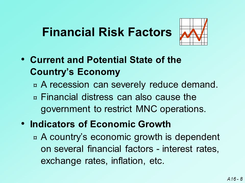 A16 - 29 Why Country Risk Analysis Is Important Political Risk Factors ¤ Attitude of Consumers in the Host Country ¤ Attitude of Host Government ¤ Blockage of Fund Transfers ¤ Currency Inconvertibility ¤ War ¤ Bureaucracy ¤ Corruption Chapter Review