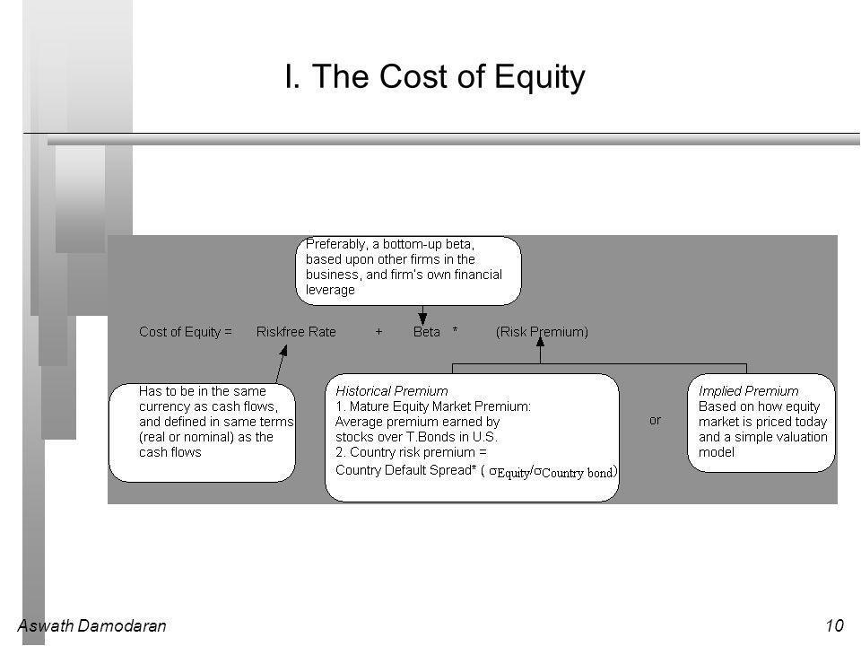 Aswath Damodaran10 I. The Cost of Equity