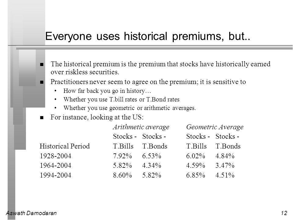 Aswath Damodaran12 Everyone uses historical premiums, but..