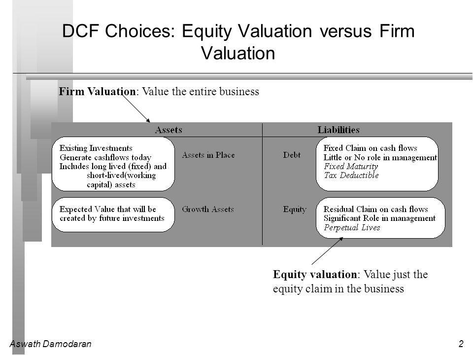 Aswath Damodaran2 DCF Choices: Equity Valuation versus Firm Valuation Equity valuation: Value just the equity claim in the business Firm Valuation: Value the entire business