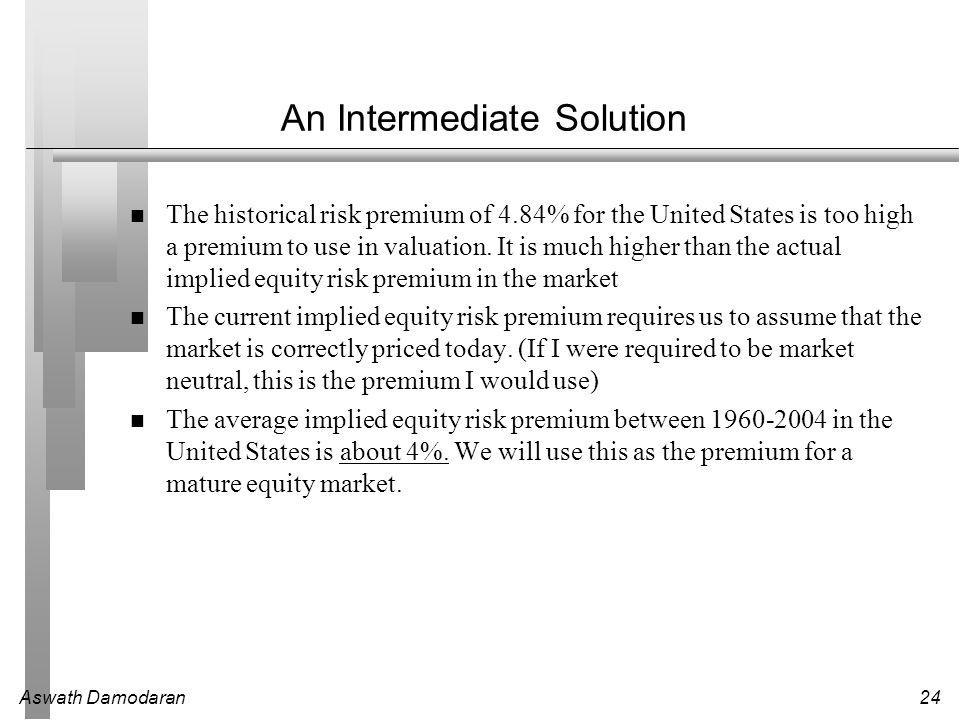 Aswath Damodaran24 An Intermediate Solution The historical risk premium of 4.84% for the United States is too high a premium to use in valuation.