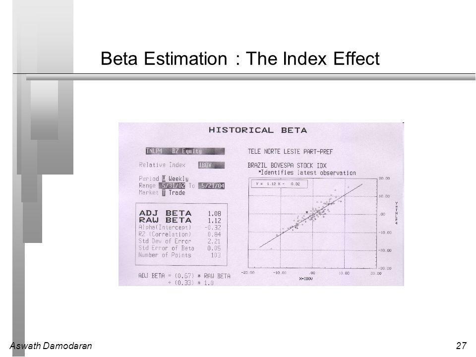 Aswath Damodaran27 Beta Estimation : The Index Effect