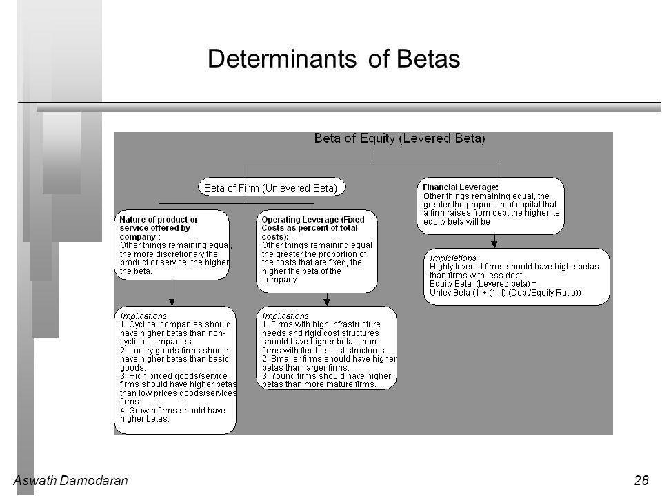 Aswath Damodaran28 Determinants of Betas