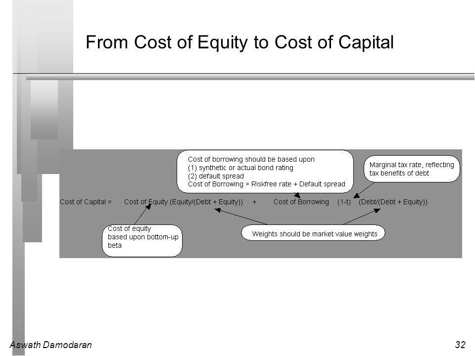 Aswath Damodaran32 From Cost of Equity to Cost of Capital