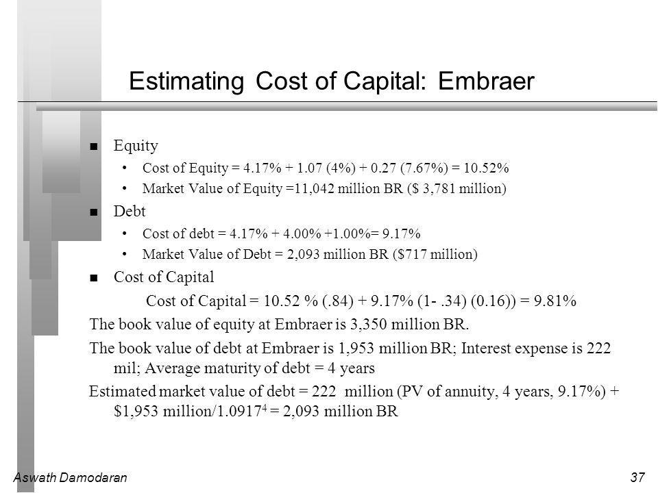 Aswath Damodaran37 Estimating Cost of Capital: Embraer Equity Cost of Equity = 4.17% + 1.07 (4%) + 0.27 (7.67%) = 10.52% Market Value of Equity =11,042 million BR ($ 3,781 million) Debt Cost of debt = 4.17% + 4.00% +1.00%= 9.17% Market Value of Debt = 2,093 million BR ($717 million) Cost of Capital Cost of Capital = 10.52 % (.84) + 9.17% (1-.34) (0.16)) = 9.81% The book value of equity at Embraer is 3,350 million BR.