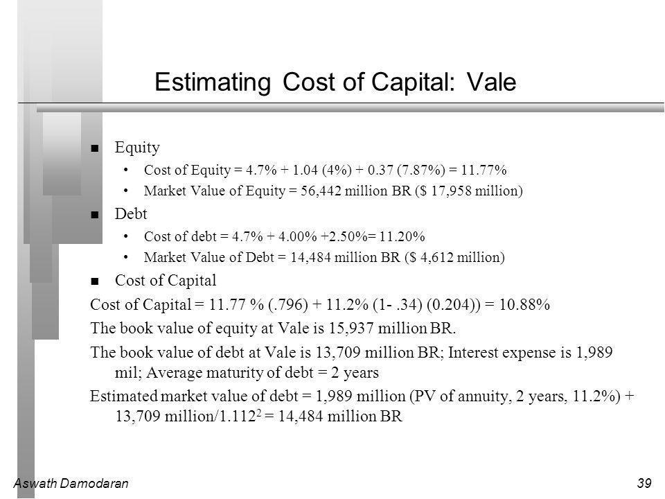 Aswath Damodaran39 Estimating Cost of Capital: Vale Equity Cost of Equity = 4.7% + 1.04 (4%) + 0.37 (7.87%) = 11.77% Market Value of Equity = 56,442 million BR ($ 17,958 million) Debt Cost of debt = 4.7% + 4.00% +2.50%= 11.20% Market Value of Debt = 14,484 million BR ($ 4,612 million) Cost of Capital Cost of Capital = 11.77 % (.796) + 11.2% (1-.34) (0.204)) = 10.88% The book value of equity at Vale is 15,937 million BR.