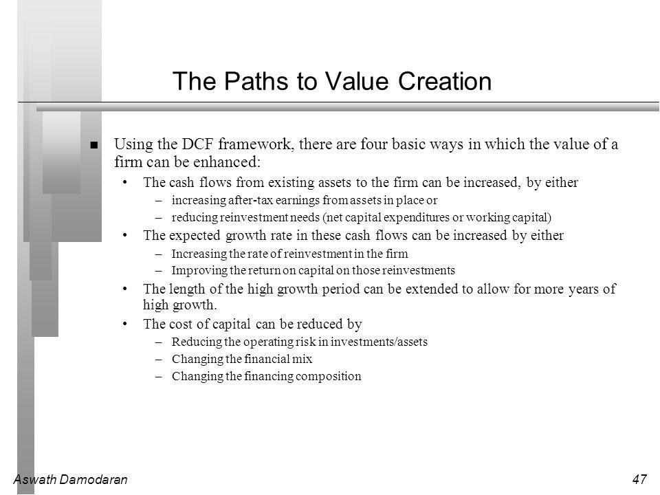 Aswath Damodaran47 The Paths to Value Creation Using the DCF framework, there are four basic ways in which the value of a firm can be enhanced: The cash flows from existing assets to the firm can be increased, by either –increasing after-tax earnings from assets in place or –reducing reinvestment needs (net capital expenditures or working capital) The expected growth rate in these cash flows can be increased by either –Increasing the rate of reinvestment in the firm –Improving the return on capital on those reinvestments The length of the high growth period can be extended to allow for more years of high growth.