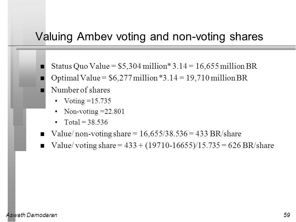 Aswath Damodaran59 Valuing Ambev voting and non-voting shares Status Quo Value = $5,304 million* 3.14 = 16,655 million BR Optimal Value = $6,277 million *3.14 = 19,710 million BR Number of shares Voting =15.735 Non-voting =22.801 Total = 38.536 Value/ non-voting share = 16,655/38.536 = 433 BR/share Value/ voting share = 433 + (19710-16655)/15.735 = 626 BR/share