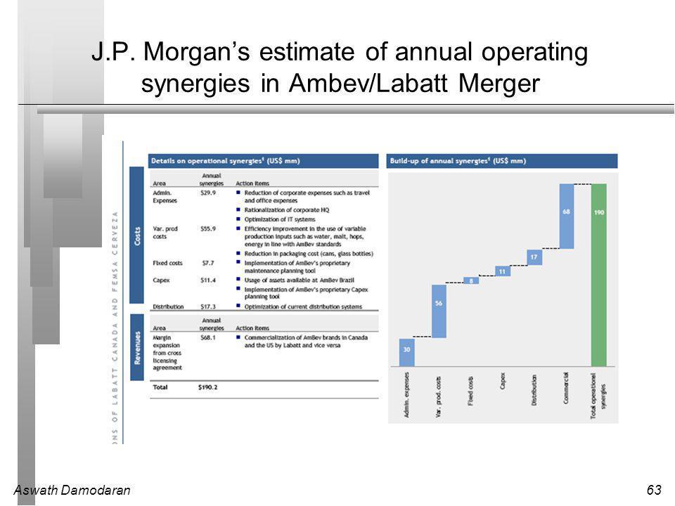 Aswath Damodaran63 J.P. Morgan's estimate of annual operating synergies in Ambev/Labatt Merger