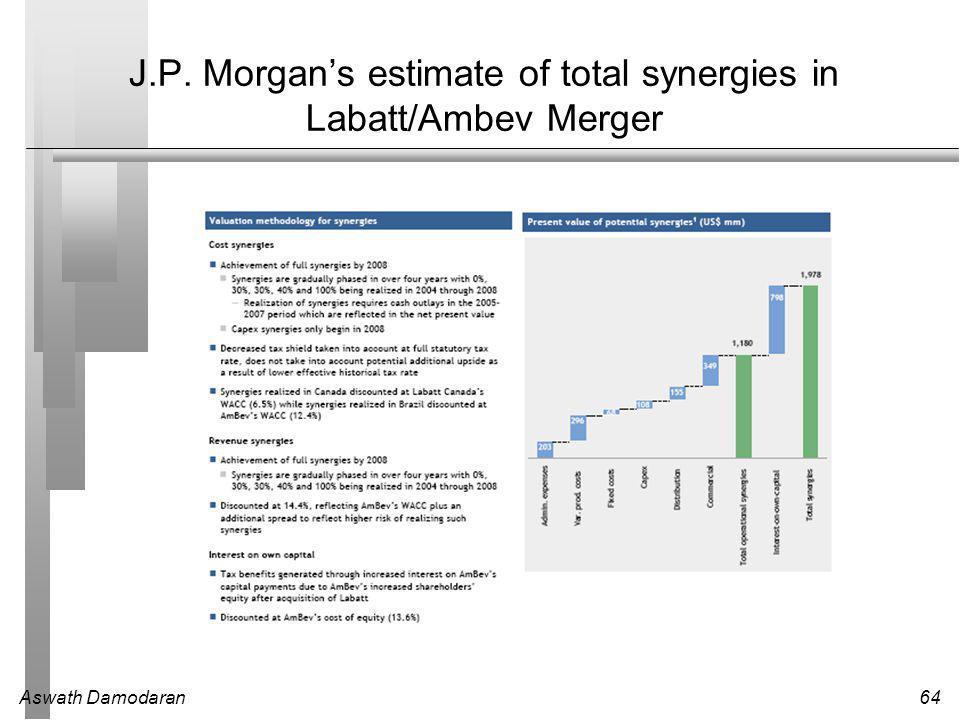 Aswath Damodaran64 J.P. Morgan's estimate of total synergies in Labatt/Ambev Merger