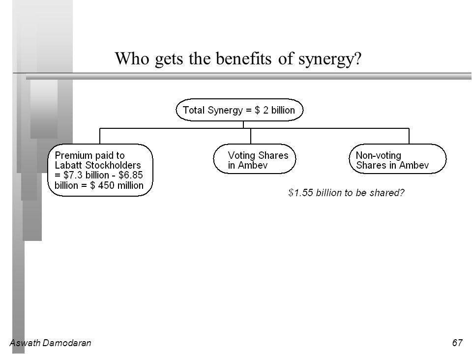 Aswath Damodaran67 Who gets the benefits of synergy?