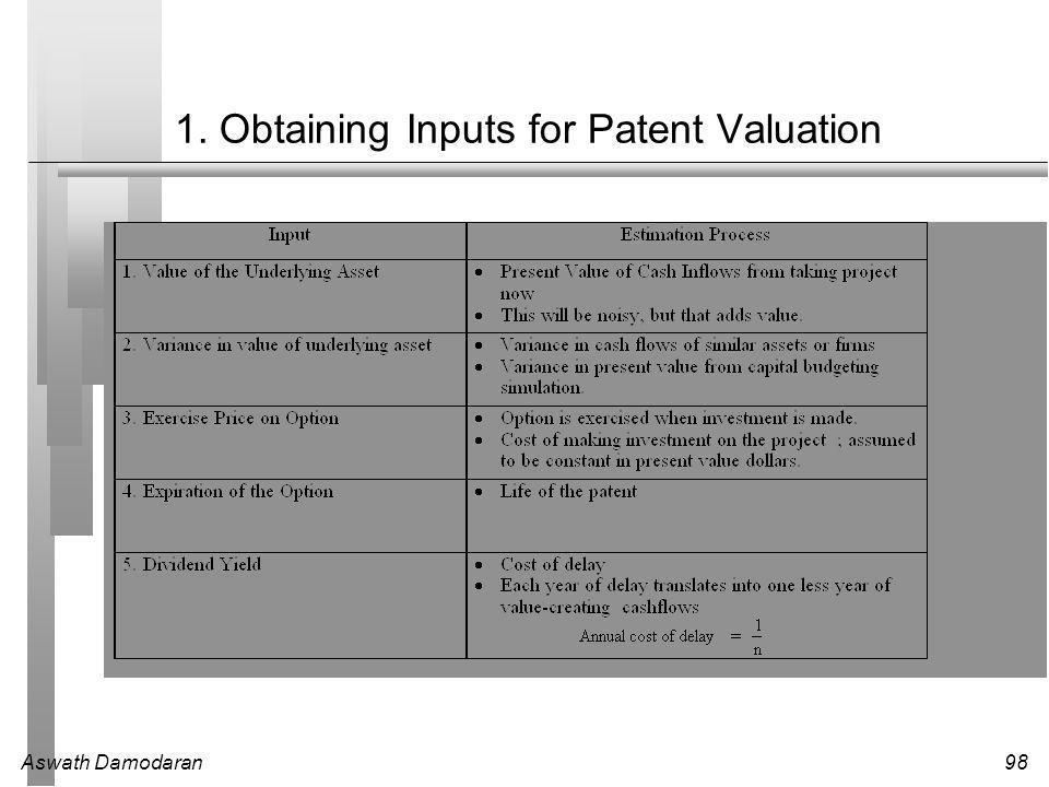Aswath Damodaran98 1. Obtaining Inputs for Patent Valuation