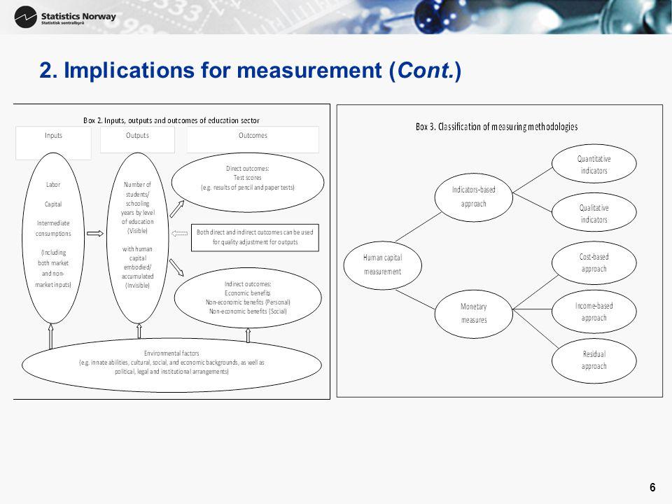 2. Implications for measurement (Cont.) 6