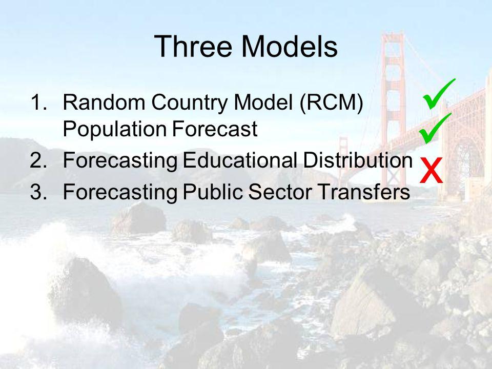 Three Models 1.Random Country Model (RCM) Population Forecast 2.Forecasting Educational Distribution 3.Forecasting Public Sector Transfers x