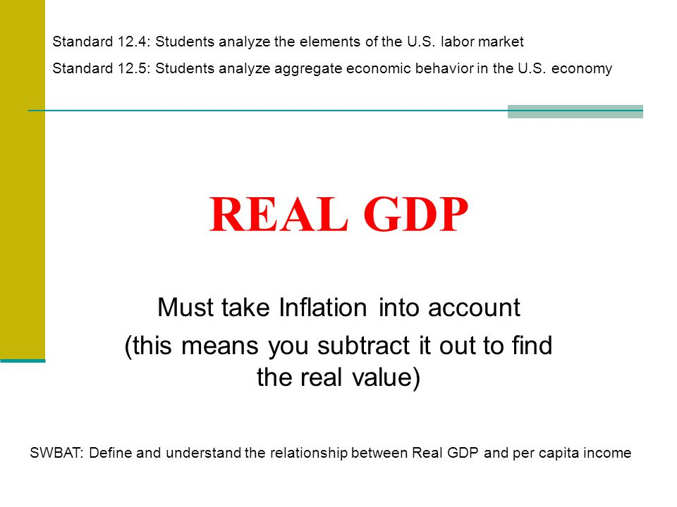 Warm-Up GDP-Included or Excluded.1.