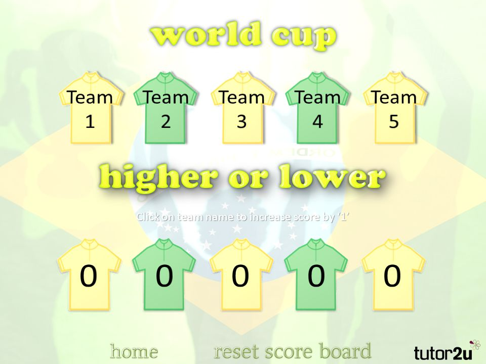 Click on team name to increase score by '1'