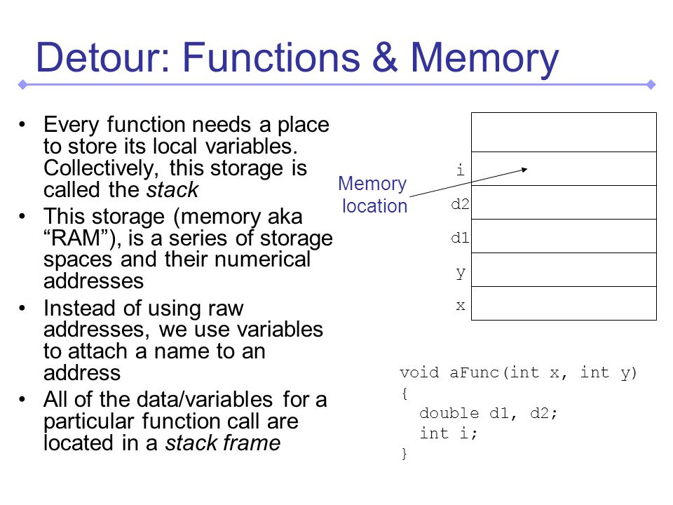Detour: Functions & Memory Every function needs a place to store its local variables.