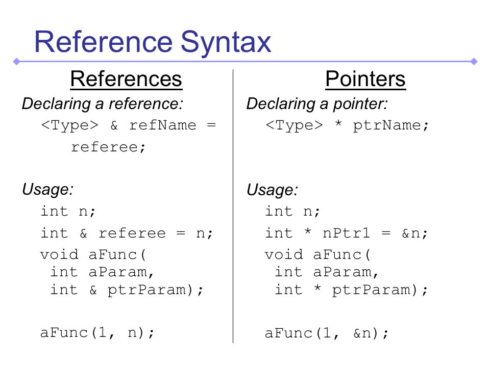 Reference Syntax References Declaring a reference: & refName = referee; Usage: int n; int & referee = n; void aFunc( int aParam, int & ptrParam); aFunc(1, n); Pointers Declaring a pointer: * ptrName; Usage: int n; int * nPtr1 = &n; void aFunc( int aParam, int * ptrParam); aFunc(1, &n);