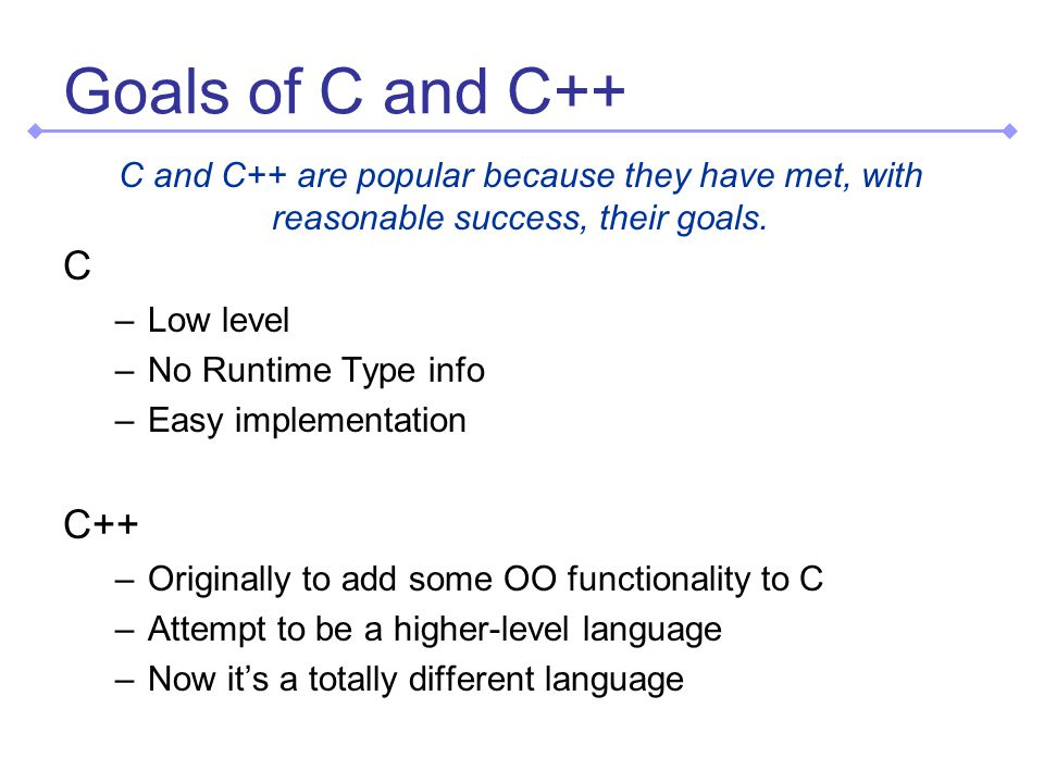 Goals of C and C++ C –Low level –No Runtime Type info –Easy implementation C++ –Originally to add some OO functionality to C –Attempt to be a higher-level language –Now it's a totally different language C and C++ are popular because they have met, with reasonable success, their goals.