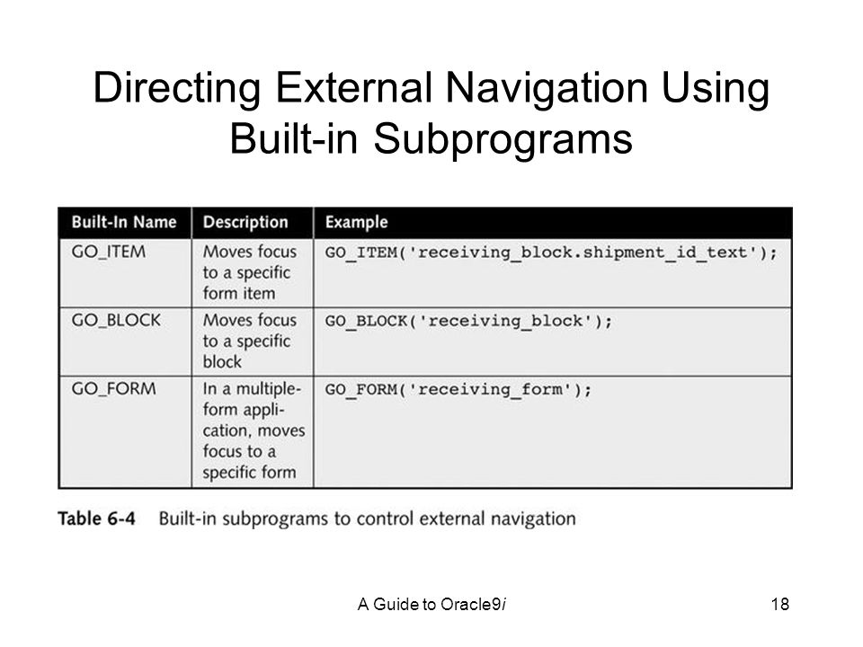 A Guide to Oracle9i18 Directing External Navigation Using Built-in Subprograms