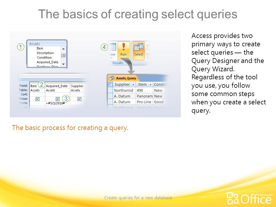 The basics of creating select queries Create queries for a new database The basic process for creating a query.