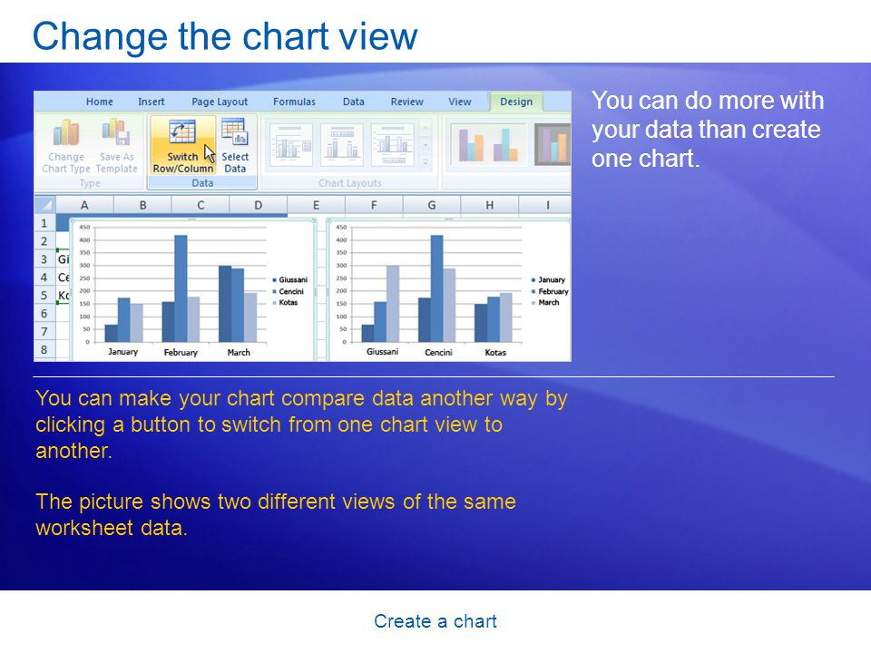 Create a chart Change the chart view You can do more with your data than create one chart.