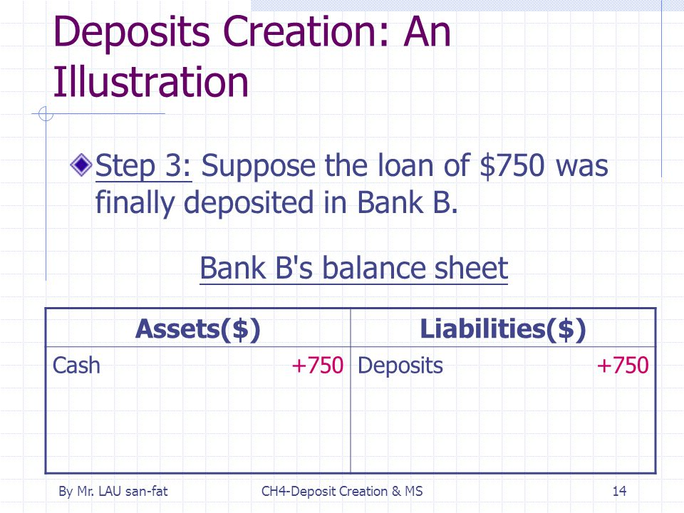 By Mr. LAU san-fatCH4-Deposit Creation & MS14 Deposits Creation: An Illustration Step 3: Suppose the loan of $750 was finally deposited in Bank B. Ban